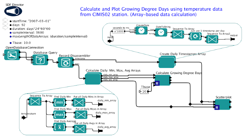 Window-based Aggregation - DAKS@UC Davis