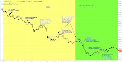 day trading strategies pdf call option trading