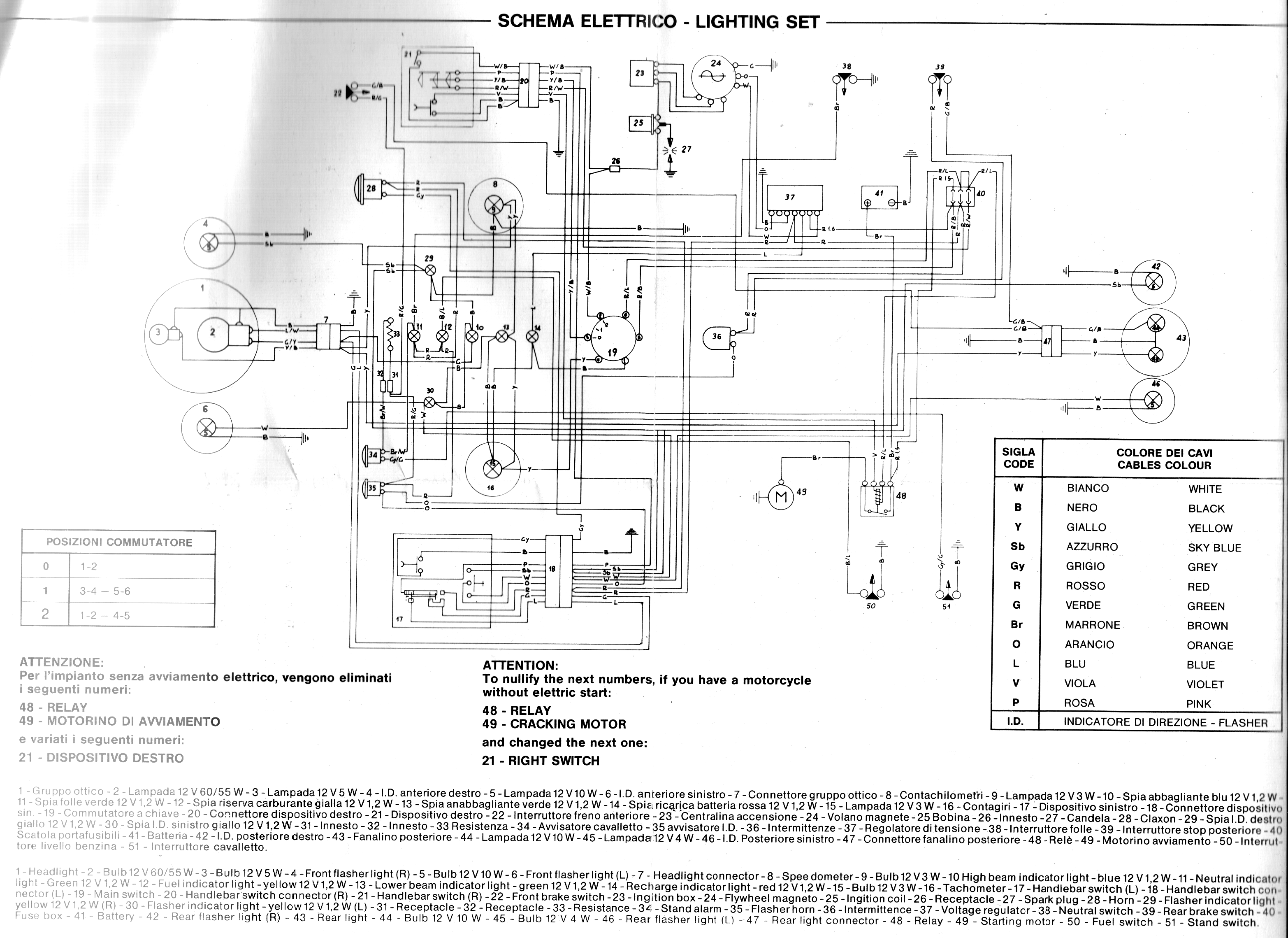 Schema Elettrico Kawasaki Z : Etx derapao