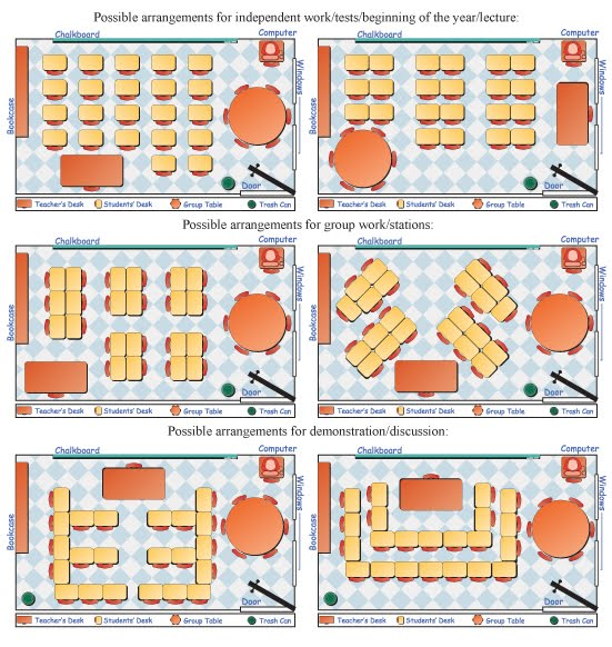 Classroom Layout Clipart ~ Classroom layout desirable behaviors in secondary social