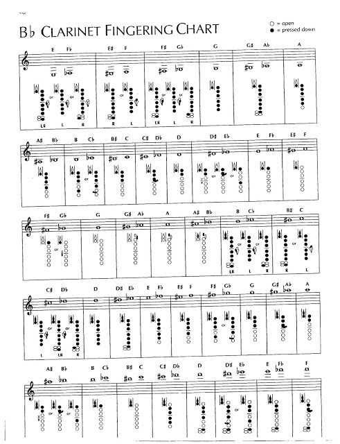 Captivating Clarinet Fingering Charts