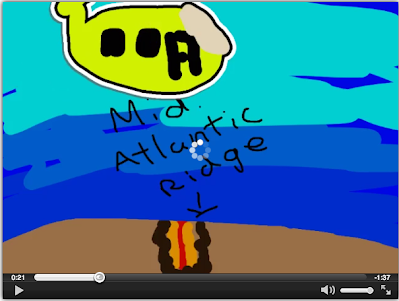 toontastic on continental drift