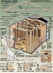 Plans For Construction A Wood Shed How To Properly Create Your