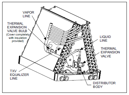 Hvac Condenser Diagram
