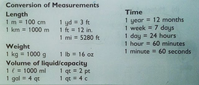 Conversion Of Measurements Do You Math
