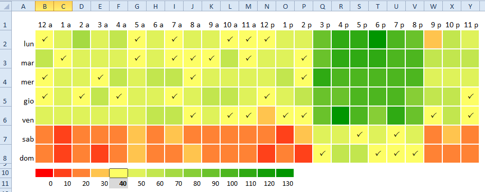 Day/Hour Heatmap in Excel - E90E50fx