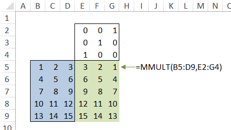 how to create diagonal matrix in python
