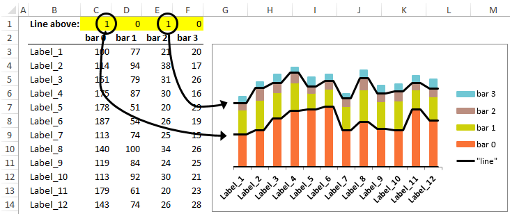 Stacked column chart with more trendlines e90e50fx you can add new data to the chart similarly as you add new data to a normal stacked column chart simply write the header and the numbers to the next empty ccuart Gallery