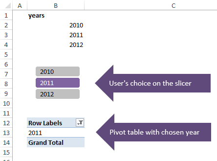 Use slicers to create interactive, dynamic Excel charts and dashboards ...