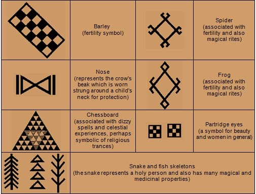 Berber symbols early people symbols for A la maison meaning