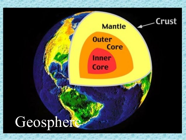 Image Gallery earth's geosphere