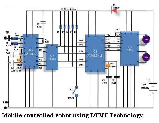 live human being detection wireless remote controlled