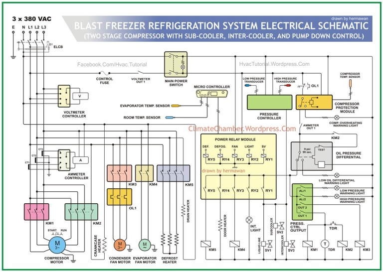 Fan Light Wiring Diagram from sites.google.com