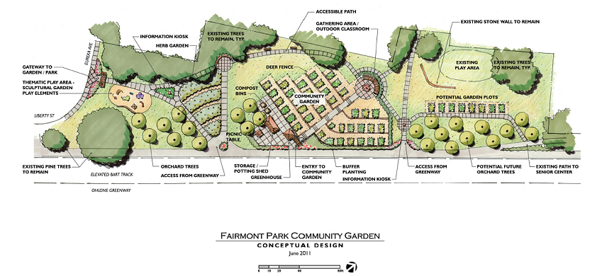 Fairmont park el cerrito community garden network for Community garden designs