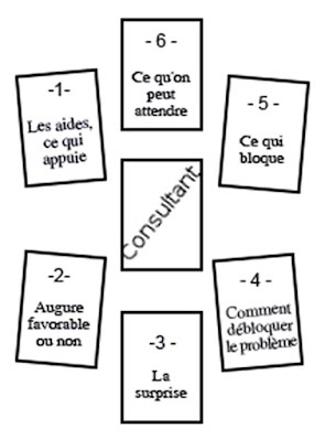 Cours # 2 :