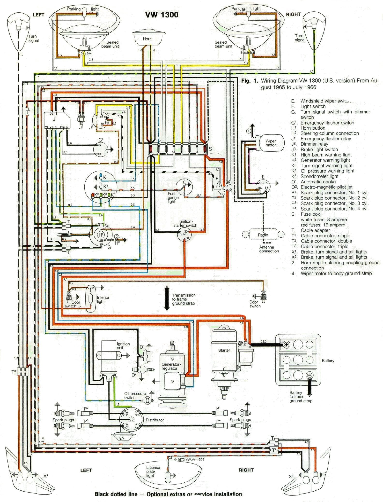 1965 volkswagen 1300 city car wiring diagram diagrams 19191168 vw golf wiring diagram electrical wiring vw citi golf wiring diagram at bayanpartner.co