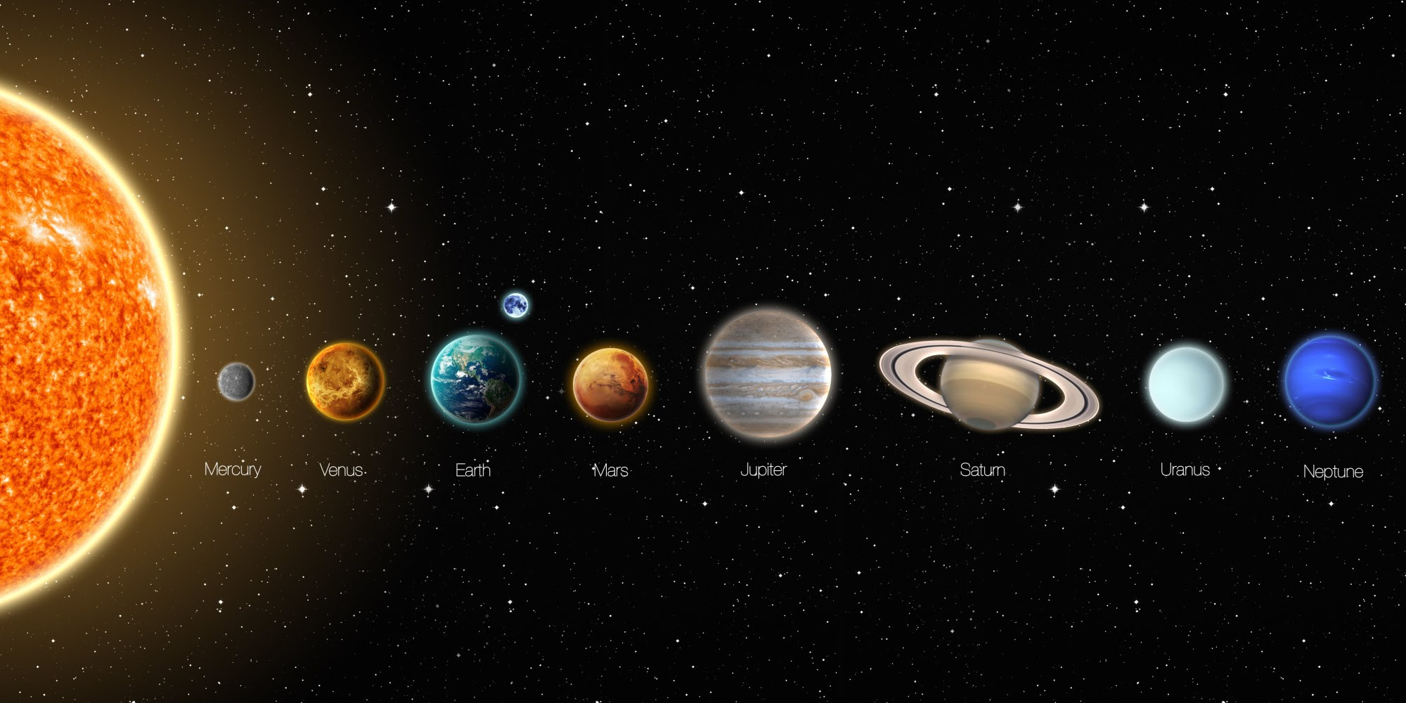 Study of the stars planets and other objects in space