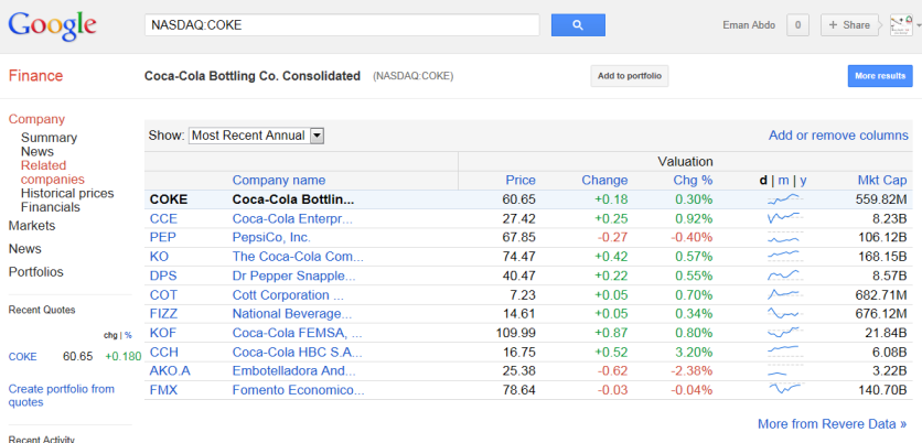 Google Finance - Eman Abdo