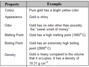 2. essental differences between physical and chemical properties ...