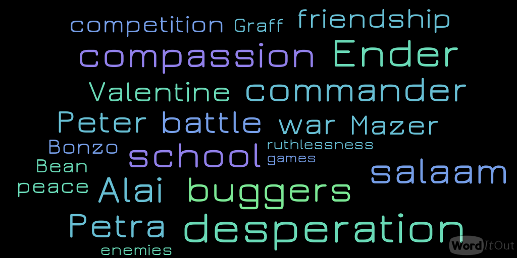 word collage ender s game