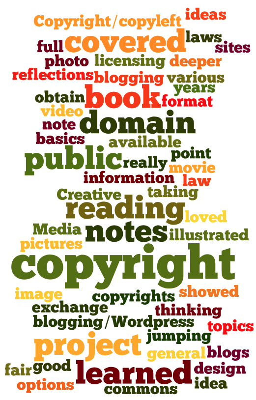Word cloud made up of key points you learned last week.