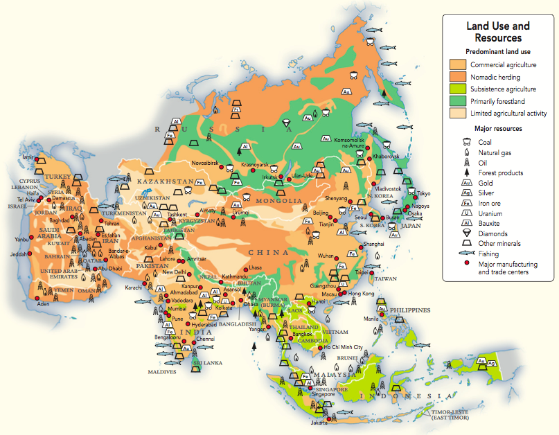asia natural resources