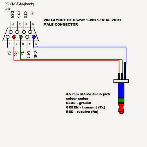 usb to headphone jack wiring diagram usb to audio jack wiring #11