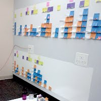Here is a photo of an affinity diagram, or columns of color-coded sticky notes.