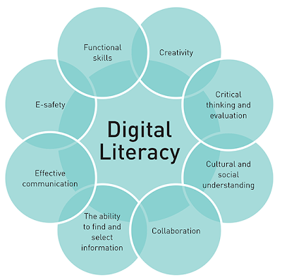digital essay websites Featured digital stories sort by: latest oldest title a-z title z-a search a story the previous version of the digital storytelling website can be accessed.