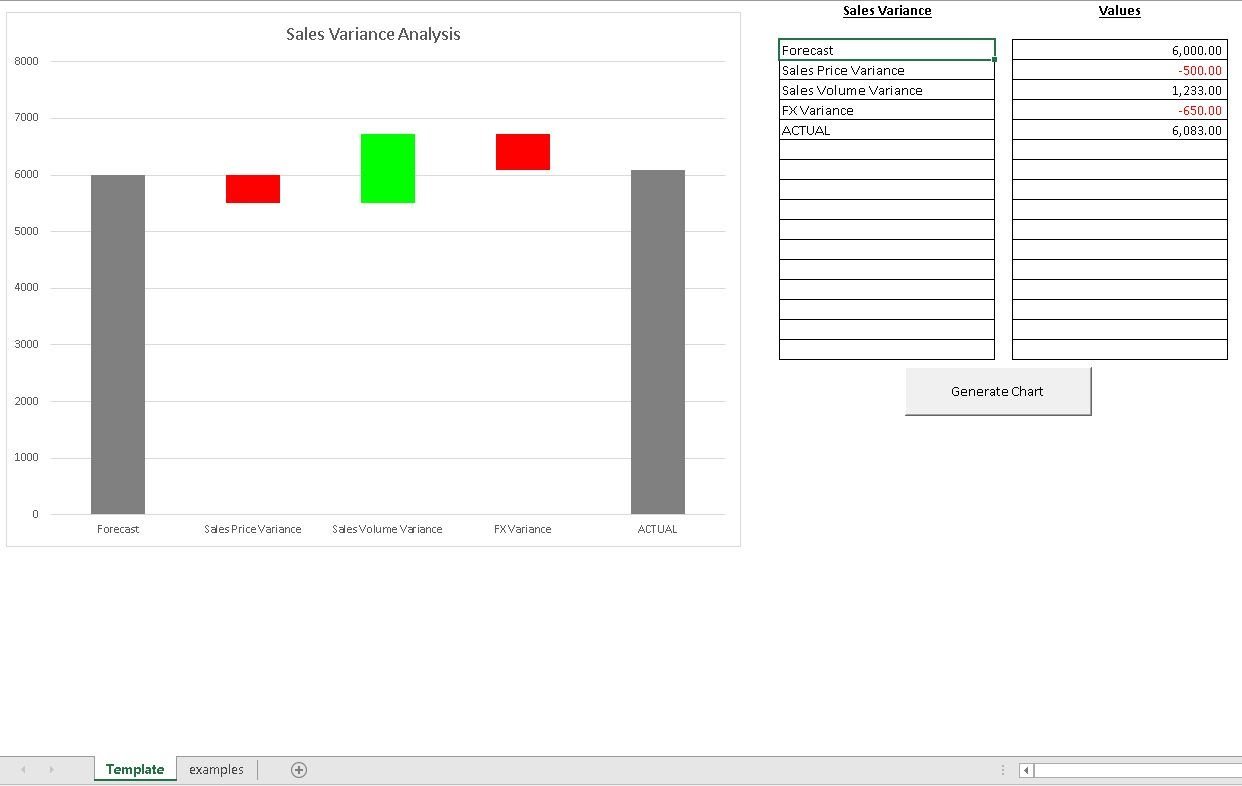 Waterfall Charts For Variance Analysis Excel4routine