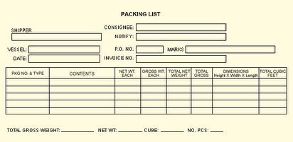 Nachrichten  Packing List Sample