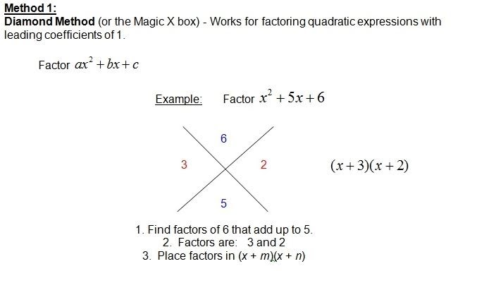 Factoring Trinomials Diamond Method Worksheet Livinghealthybulletin. Worksheet. Factoring Trinomials Worksheet Math Aids At Mspartners.co