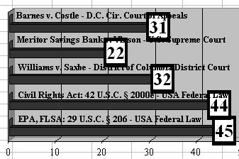 """the legislative history of title vii These courts also highlighted that """"[n]o mention is made of change of sex or of sexual preference"""" in the text of title vii23 furthermore, given the sparse legislative history concerning sex discrimination, courts at the time concluded that """"[s]ituations involving transsexuals, homosexuals or bisexuals were."""