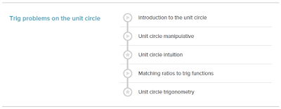 UNIT 2: Unit Circle Definition of Trig  Functions - Advanced