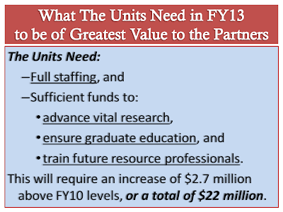What is Needed in FY13