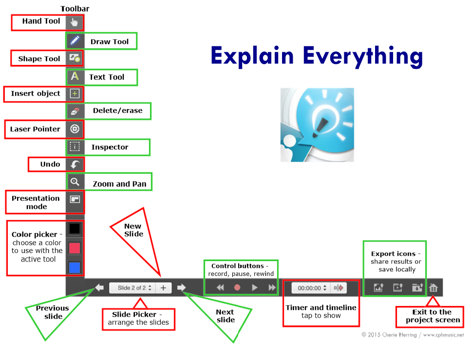how to use explain everything