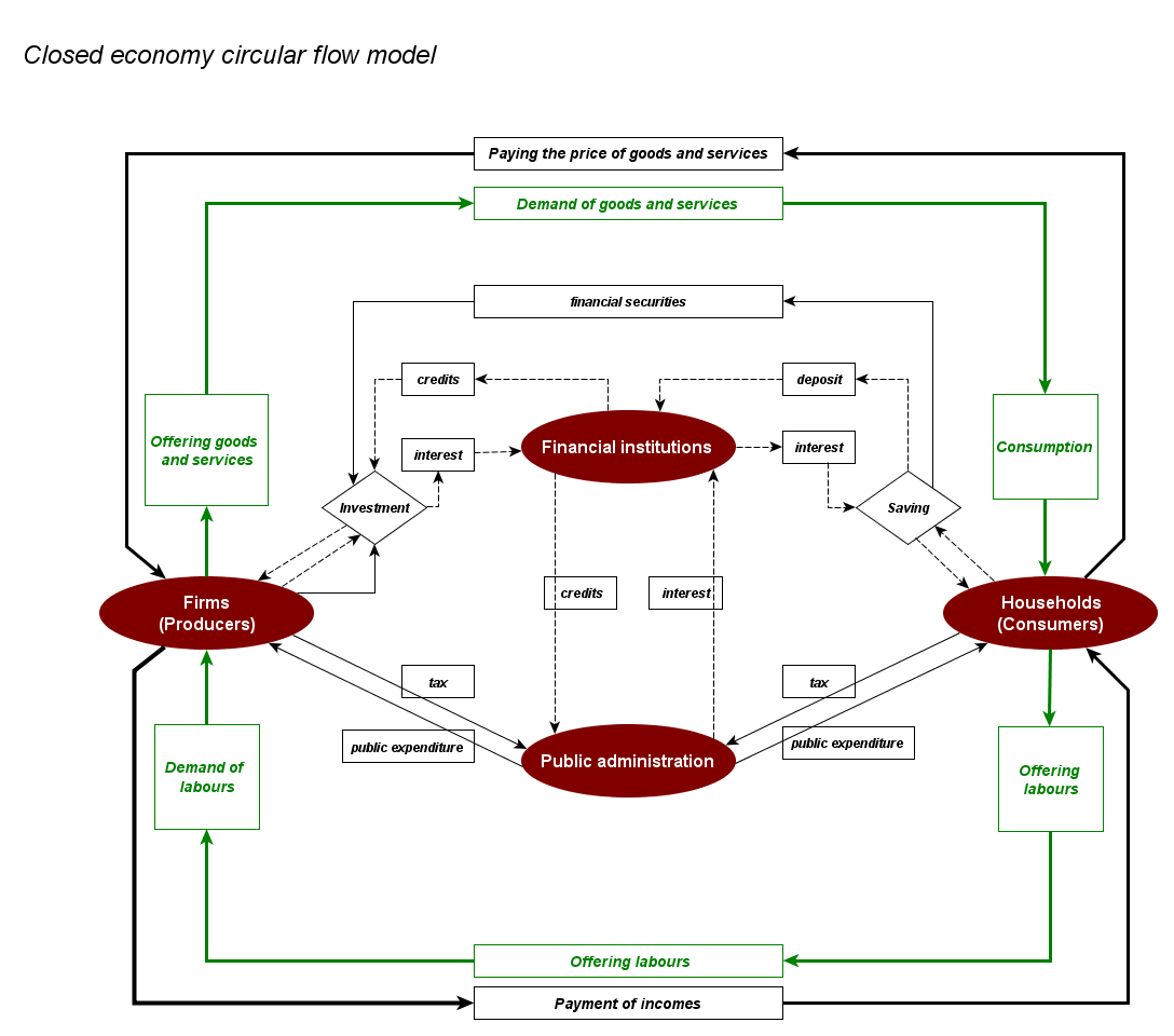 Observatory of the european forest economy beta economic models of global forest products supply demand and trade pooptronica