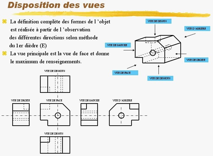 3 9 Disposition Des Vues Dessin Technique