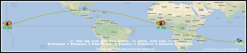 #phisemantic #atlas #map1 show your year motion in space with time