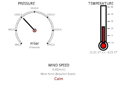 Free Project: Weather Station