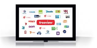 Free To Air Tv Is Viewed In 99 Of Australian Homes Whereas Pay Tv Is Viewed Only In 24 Of Homes Clearly Showing That It Is Here To Stay