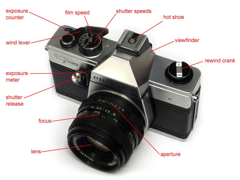 Praktica super tl from the focal plane to infinity