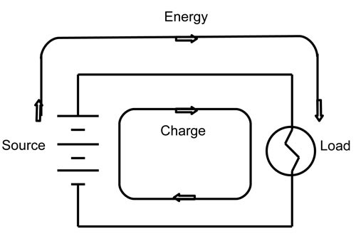 electricity analogy frugalphysics rh sites google com