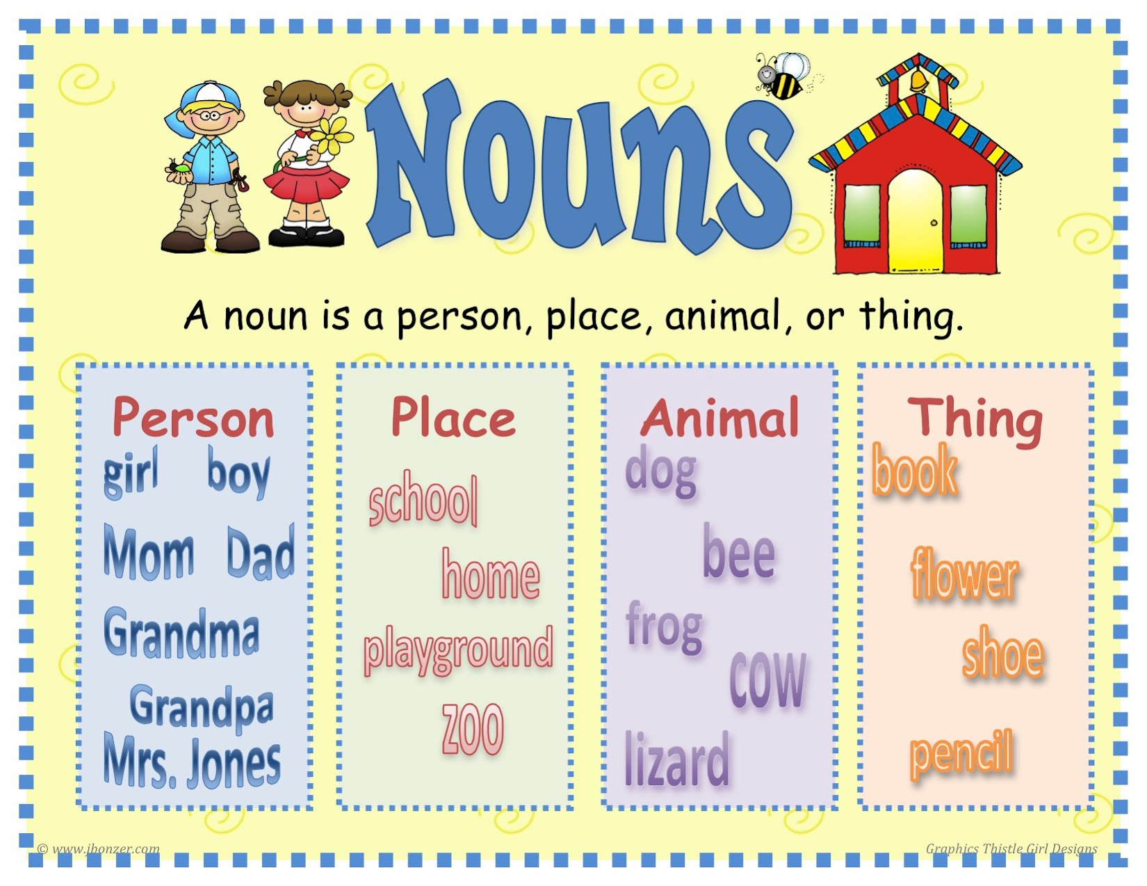 Definition of Nouns - Fun with English! Grade 3
