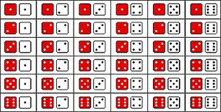 Rules of Probability with examples - funwithprobability001