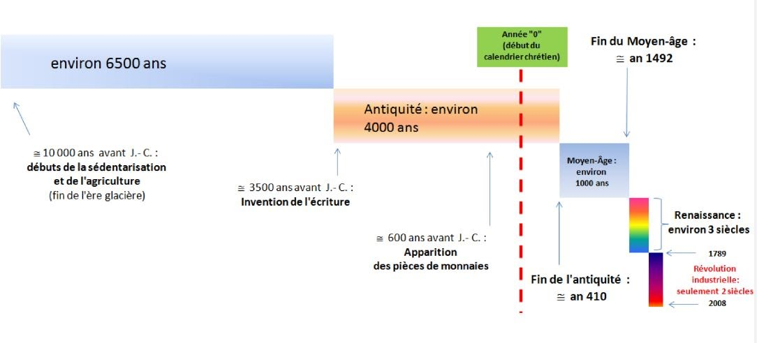 datation et relations faits cool Speed rencontres questions