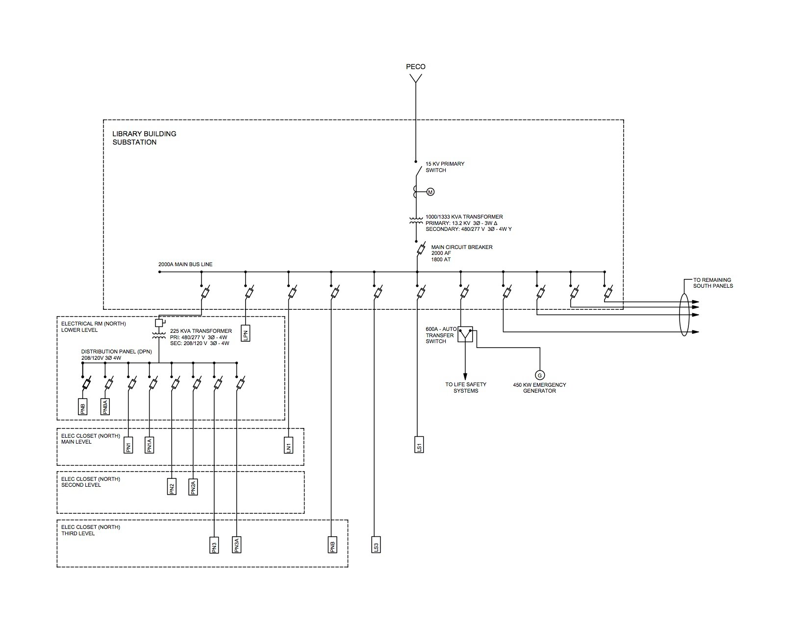 480 277 3ph 4w Wiring Wire Center \u2022 Three-Phase Transformer Connection  Diagrams 240 To 120 Wiring Single Phase 277