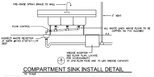 Compartment Sink Install Detail Png Rh Sites Google Com 3 Compartment Sink  Air Gap Under Sink Plumbing Diagram