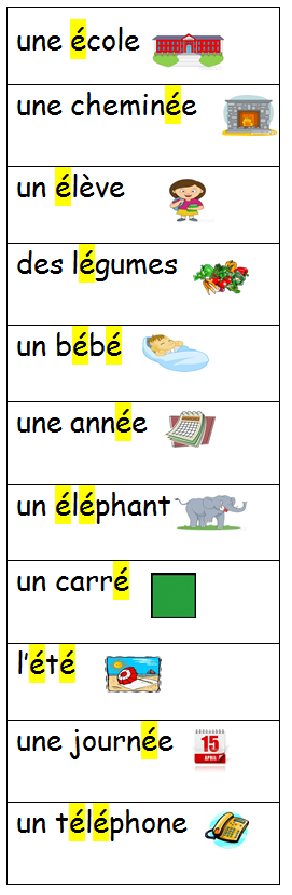 """French Words with """"é"""" - Dorset First Graders"""