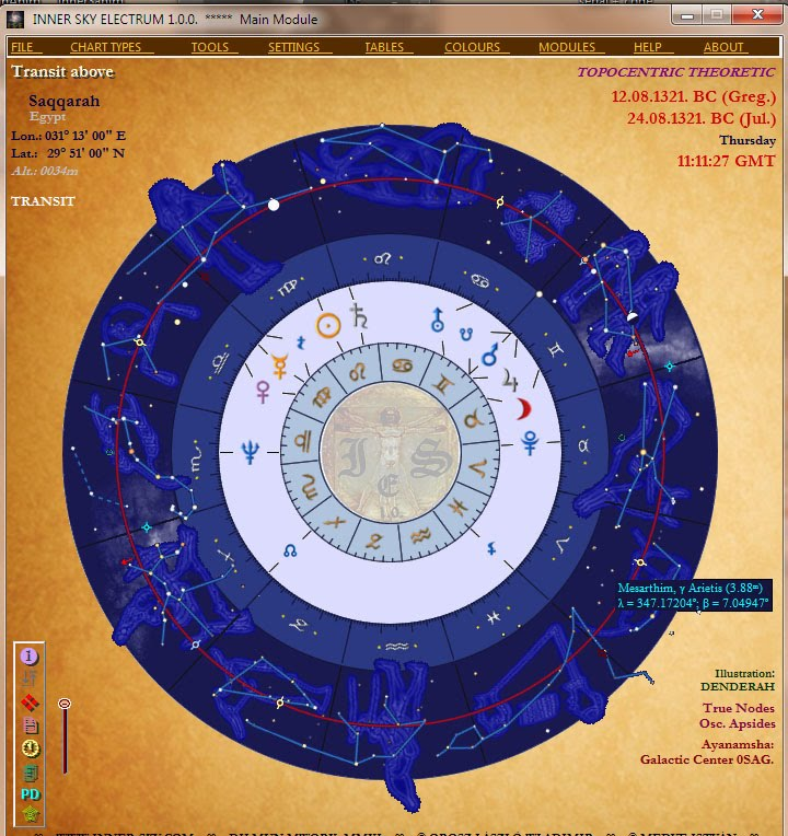Astrology Software - Egyptian Zodiac